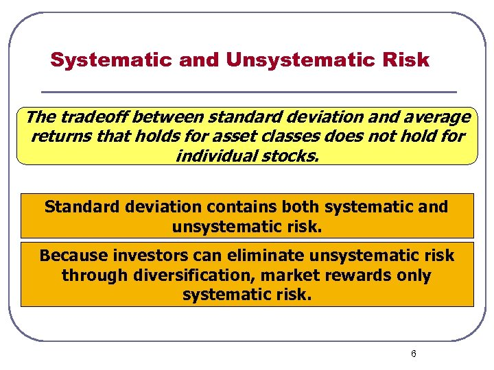 Systematic and Unsystematic Risk The tradeoff between standard deviation and average returns that holds