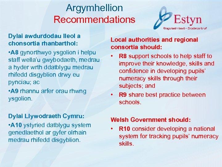 Argymhellion Recommendations Dylai awdurdodau lleol a chonsortia rhanbarthol: • A 8 gynorthwyo ysgolion i