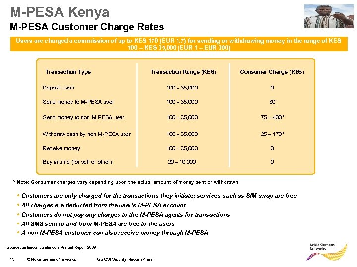 M-PESA Kenya M-PESA Customer Charge Rates Users are charged a commission of up to
