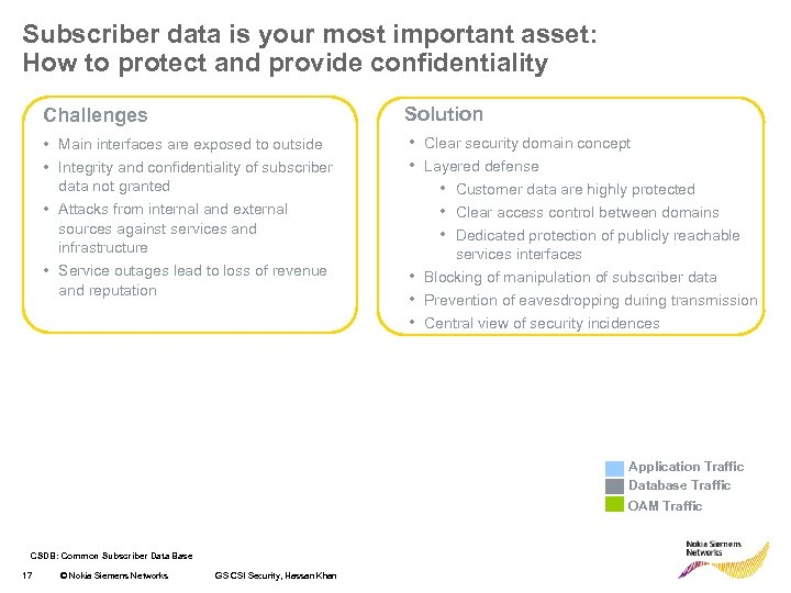 Subscriber data is your most important asset: How to protect and provide confidentiality Challenges