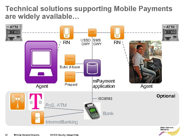 Technical solutions supporting Mobile Payments are widely available… RN USSD SMS GWY RN Subs