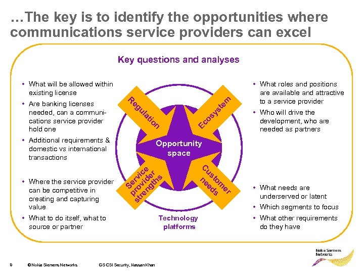 …The key is to identify the opportunities where communications service providers can excel Key