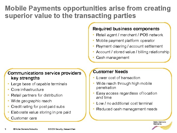 Mobile Payments opportunities arise from creating superior value to the transacting parties Required business