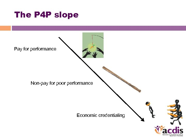 The P 4 P slope Pay for performance Non-pay for poor performance Economic credentialing