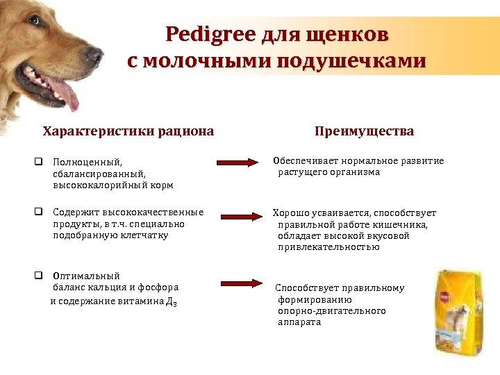 Pedigree для щенков с молочными подушечками Характеристики рациона Преимущества q Полноценный, сбалансированный, высококалорийный корм