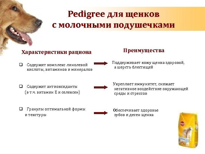 Pedigree для щенков с молочными подушечками Характеристики рациона q Содержит комплекс линолевой кислоты, витаминов