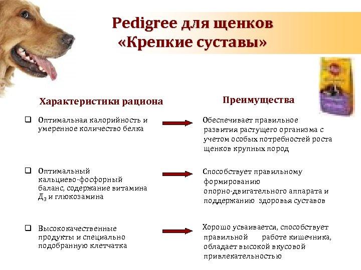 Pedigree для щенков «Крепкие суставы» Характеристики рациона Преимущества q Оптимальная калорийность и умеренное количество