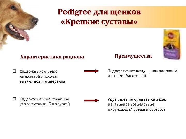 Pedigree для щенков «Крепкие суставы» Характеристики рациона Преимущества q Содержит комплекс линолевой кислоты, витаминов