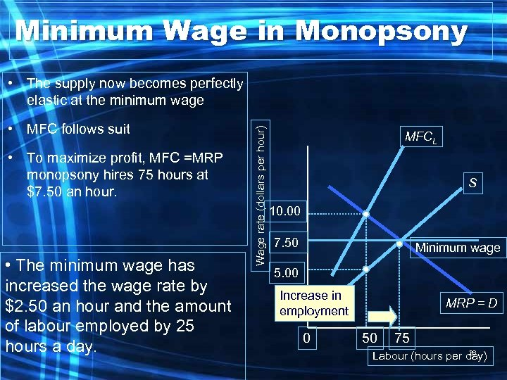 Minimum Wage in Monopsony • MFC follows suit • To maximize profit, MFC =MRP