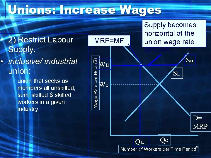Unions: Increase Wages – union that seeks as members all unskilled, semi skilled &