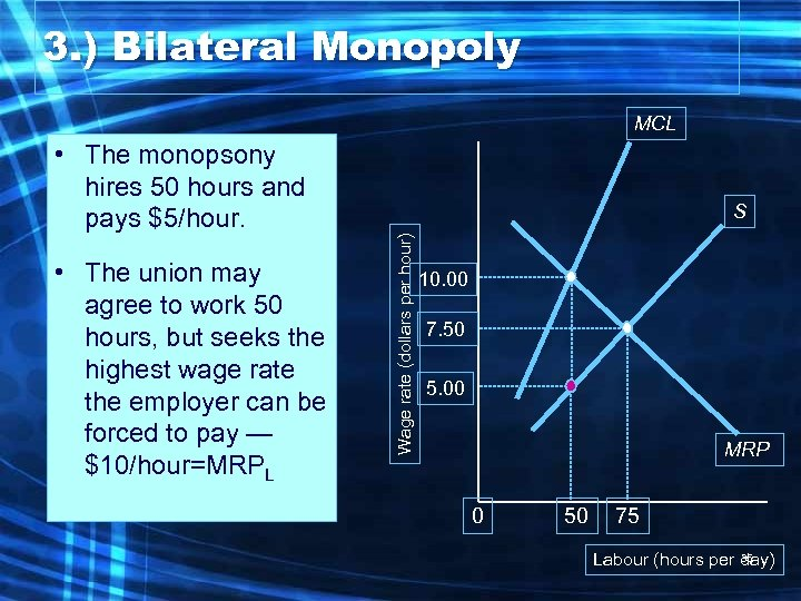 3. ) Bilateral Monopoly MCL • The union may agree to work 50 hours,