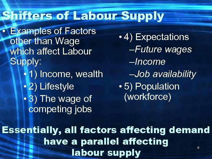 Shifters of Labour Supply • Examples of Factors other than Wage which affect Labour