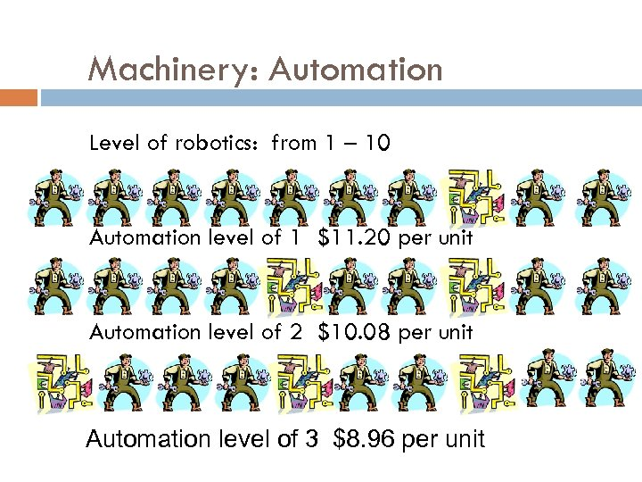 Machinery: Automation Level of robotics: from 1 – 10 Automation level of 1 $11.