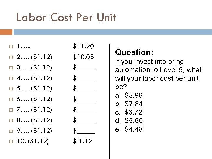 Labor Cost Per Unit 1…. . 2…. ($1. 12) 3…. ($1. 12) 4…. ($1.
