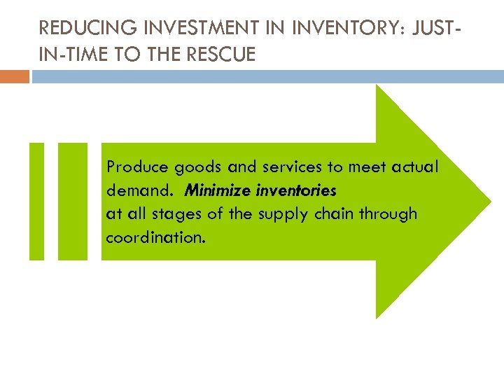 REDUCING INVESTMENT IN INVENTORY: JUSTIN-TIME TO THE RESCUE Produce goods and services to meet