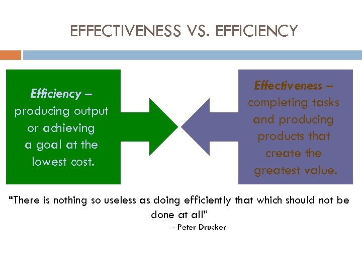 EFFECTIVENESS VS. EFFICIENCY Effectiveness – completing tasks and producing products that create the greatest