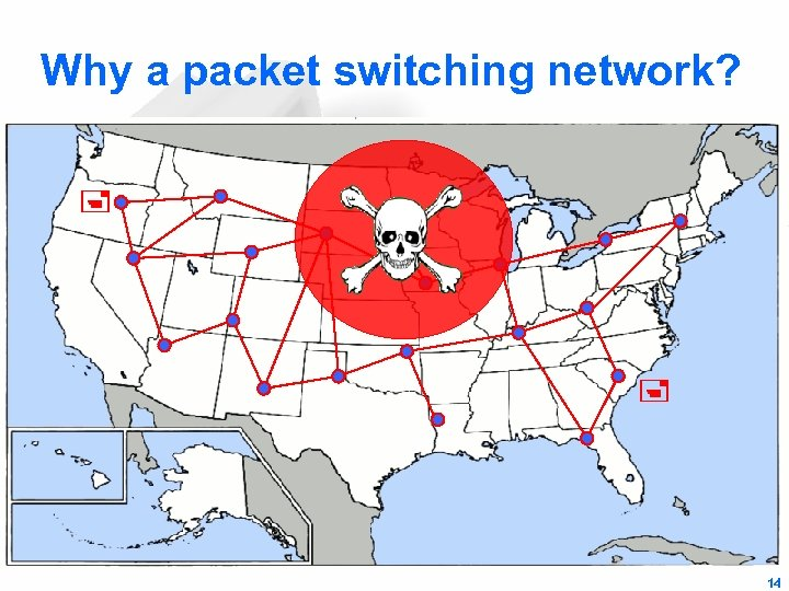 Why a packet switching network? 14