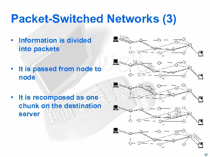 Packet-Switched Networks (3) • Information is divided into packets • It is passed from