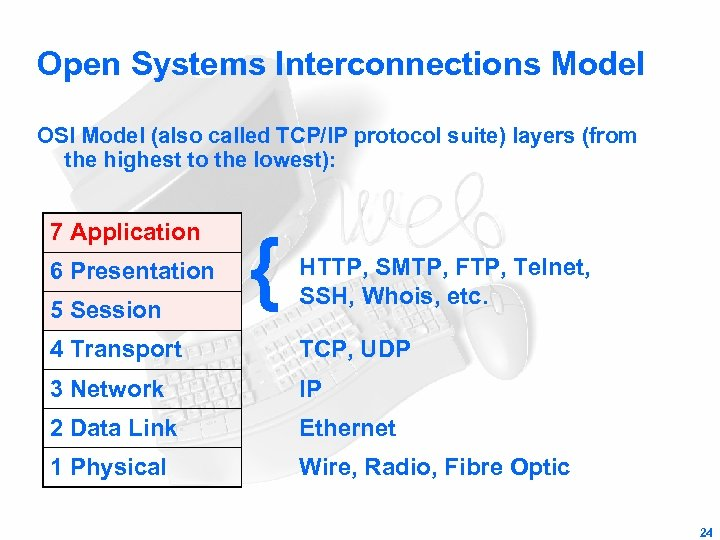 Open Systems Interconnections Model OSI Model (also called TCP/IP protocol suite) layers (from the