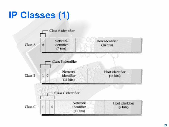 IP Classes (1) 27
