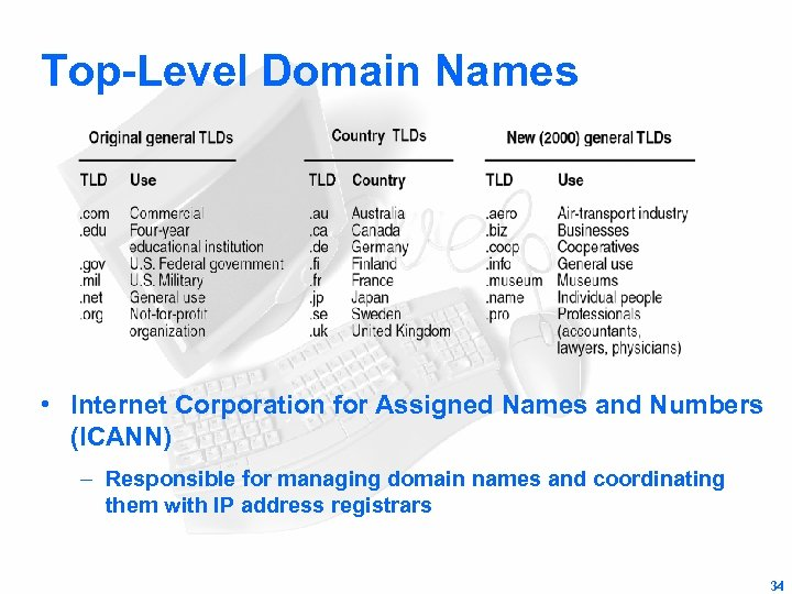 Top-Level Domain Names • Internet Corporation for Assigned Names and Numbers (ICANN) – Responsible