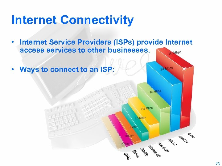 Internet Connectivity • Internet Service Providers (ISPs) provide Internet access services to other businesses.