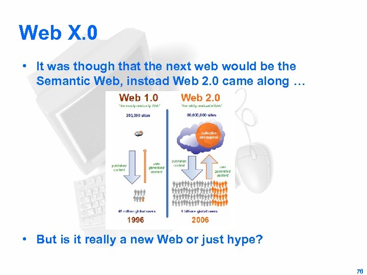Web X. 0 • It was though that the next web would be the