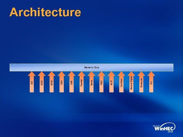 PCI Bluetooth Secure Digital Cardbus ACPI PS/2 Serial Parallel USB 1394 i. SCSI IDE