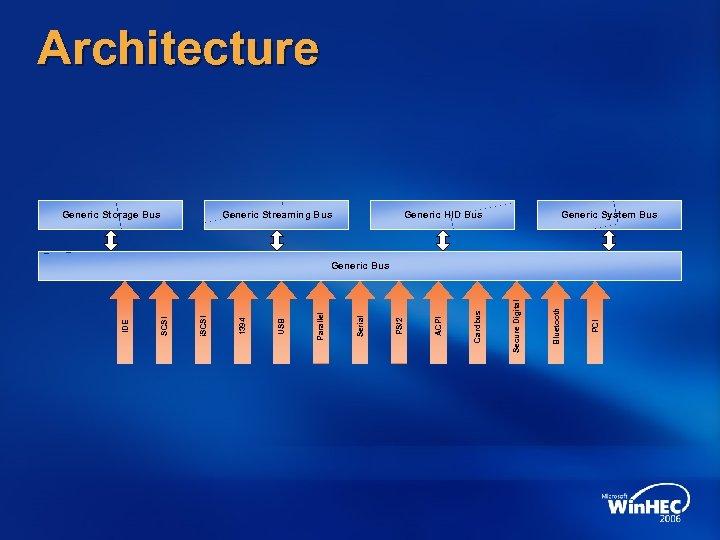 Architecture Generic Storage Bus Generic Streaming Bus Generic HID Bus Generic System Bus PCI