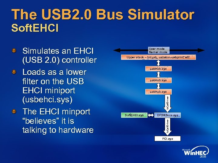 The USB 2. 0 Bus Simulator Soft. EHCI User mode Kernel mode Upper stack