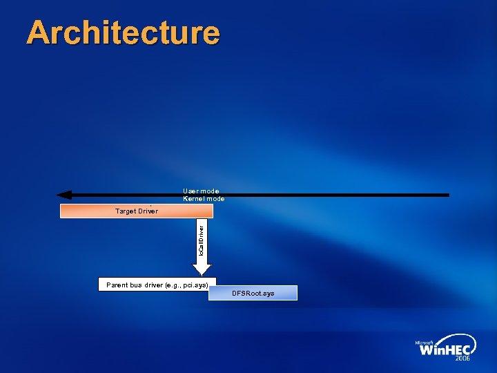 Architecture User mode Kernel mode Io. Call. Driver Target Driver Parent bus driver (e.