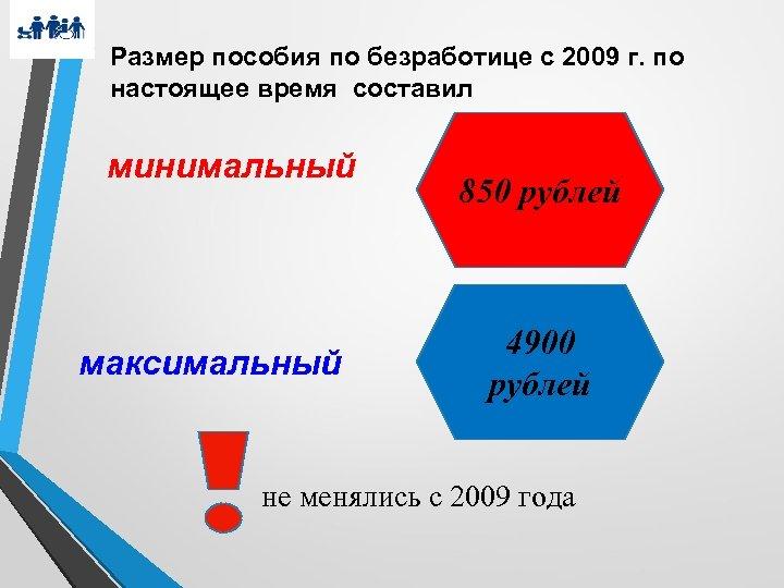 Размер пособия по безработице с 2009 г. по настоящее время составил минимальный максимальный 850