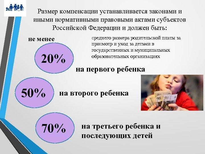 Размер компенсации устанавливается законами и иными нормативными правовыми актами субъектов Российской Федерации и должен