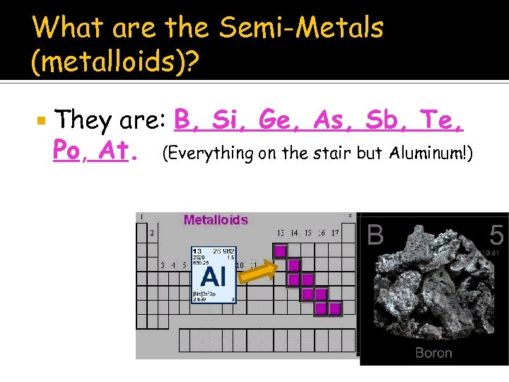 What are the Semi-Metals (metalloids)? They are: B, Si, Ge, As, Sb, Te, Po,