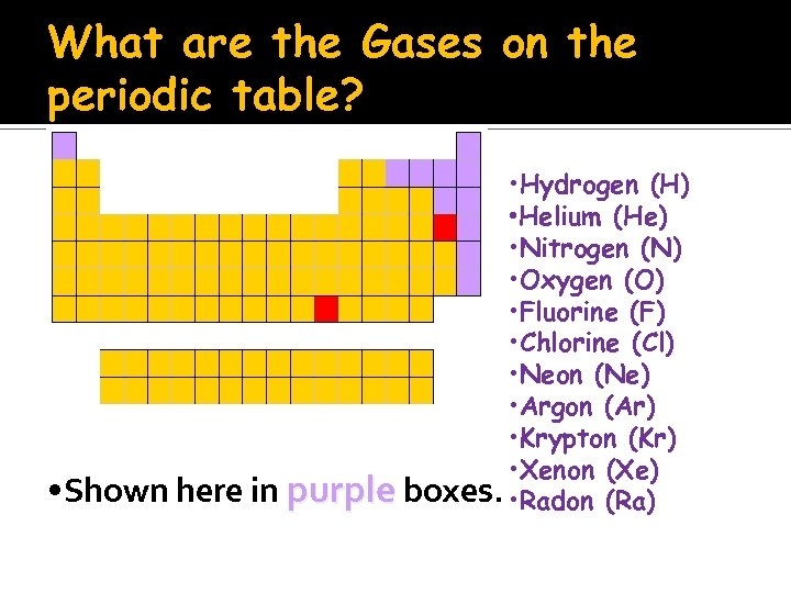 What are the Gases on the periodic table? • Hydrogen (H) • Helium (He)