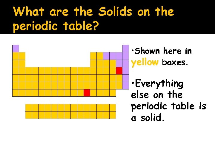 What are the Solids on the periodic table? • Shown here in yellow boxes.