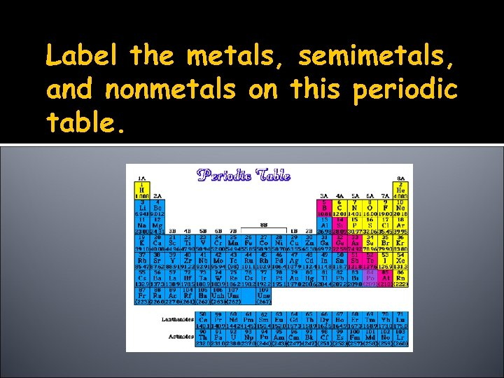 Label the metals, semimetals, and nonmetals on this periodic table.