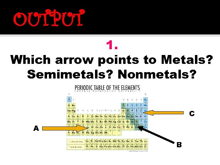 OUTPUT 1. Which arrow points to Metals? Semimetals? Nonmetals? C A B