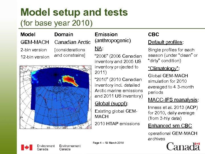 Model setup and tests (for base year 2010) Model Domain 2 -bin version Emission