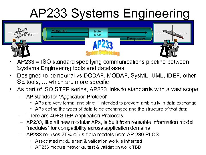 AP 233 Systems Engineering • System-of-systems engineering requires Request System • Greater collaboration and