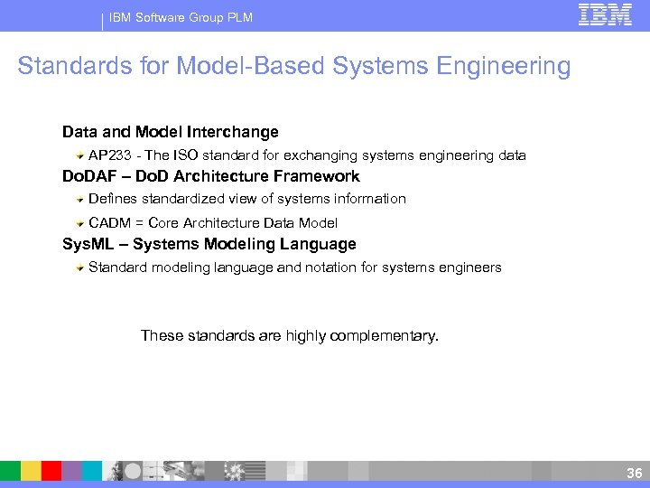 IBM Software Group PLM Standards for Model-Based Systems Engineering Data and Model Interchange AP