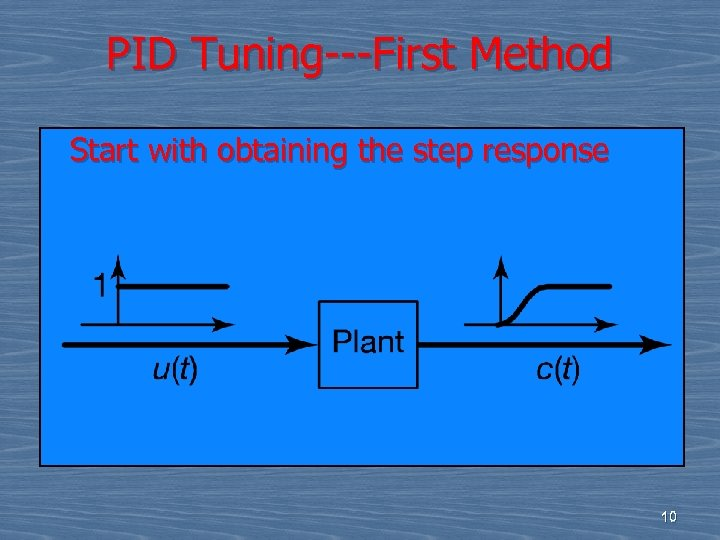 PID Tuning---First Method Start with obtaining the step response 10