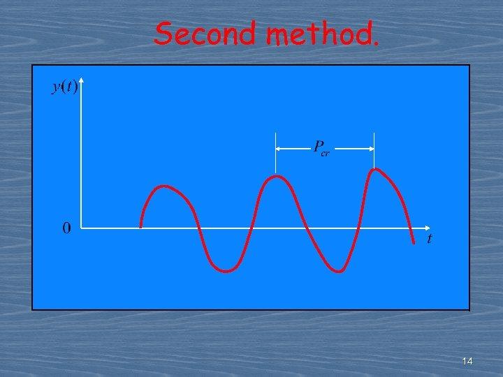Second method. 14