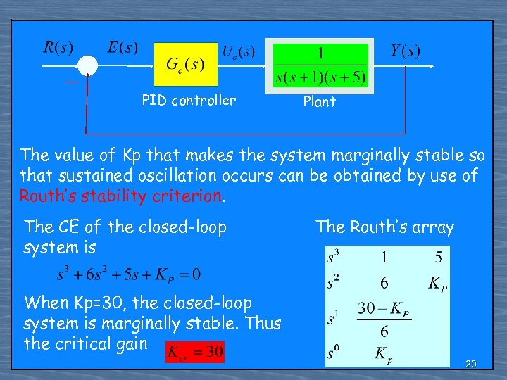 PID controller Plant The value of Kp that makes the system marginally stable so