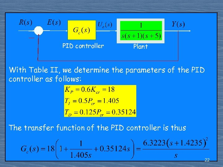 PID controller Plant With Table II, we determine the parameters of the PID controller