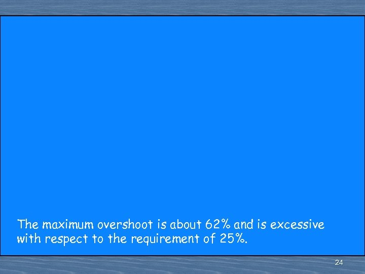 The maximum overshoot is about 62% and is excessive with respect to the requirement