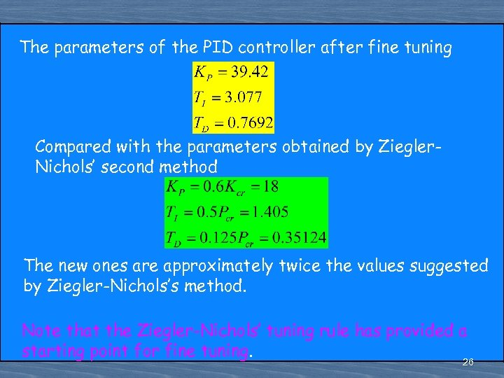 The parameters of the PID controller after fine tuning Compared with the parameters obtained