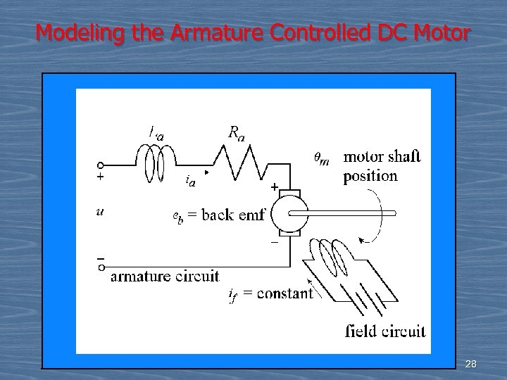 Modeling the Armature Controlled DC Motor 28