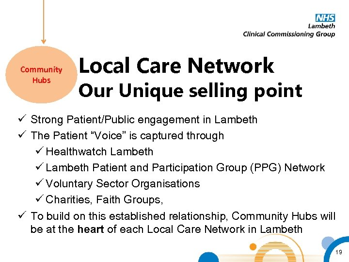 Community Hubs Local Care Network Our Unique selling point ü Strong Patient/Public engagement in