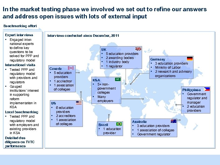 In the market testing phase we involved we set out to refine our answers